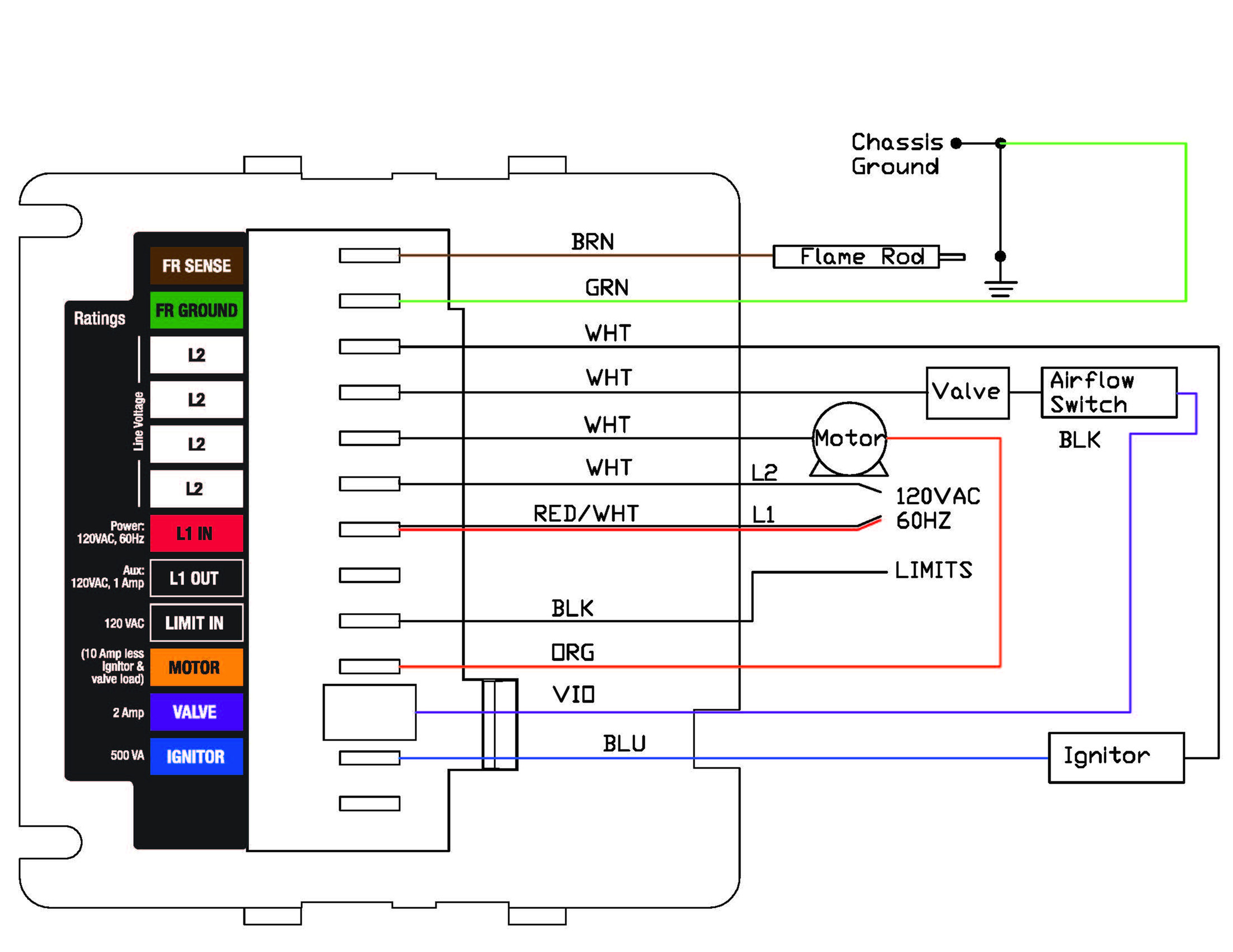 DIAGRAM] Power Flame Burner Wiring Diagram FULL Version HD Quality Wiring  Diagram - DIAGRAMSYS.HOMMEVETEMENTS.FRdiagramsys.hommevetements.fr