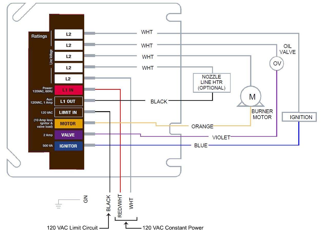 Ignition Transformer Beckett Oil Burner Wiring Diagram from 149363156.v2.pressablecdn.com